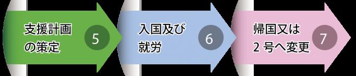 ukeiremae02-01.png